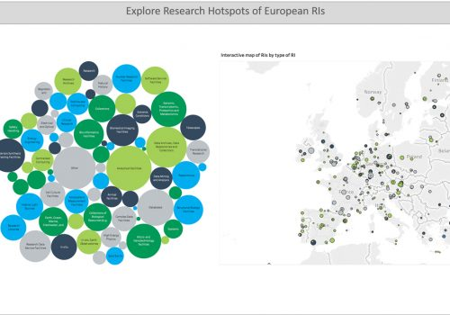 MERIL, research infrastructure landscape Europe, visualisation tool